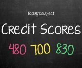 credit scores by cafecredit